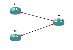 HD VRF Topology